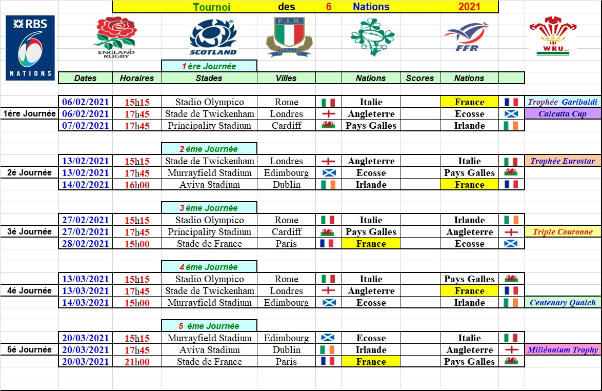 6 Nations 2021 Calendrier XV des Copains d'Abord   Matchs